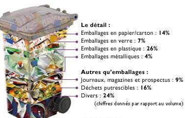 detail-poubelle-ordures-menageres.jpg